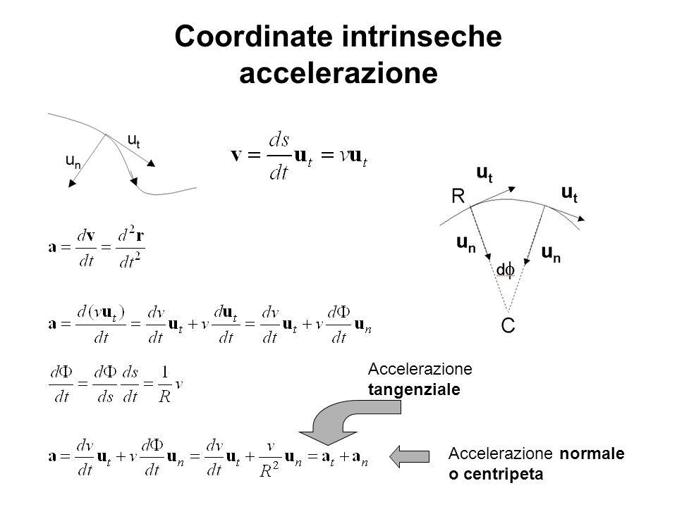Coordinate intrinseche accelerazione Accelerazione tangenziale Accelerazione normale o centripeta