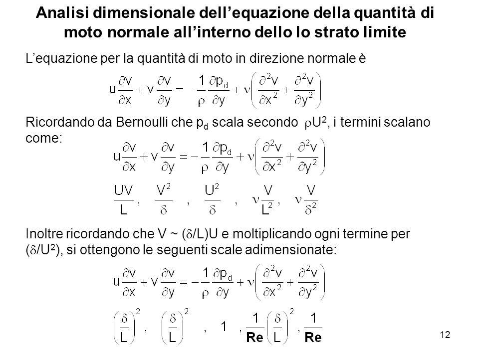 12 Lequazione per la quantità di moto in direzione normale è Ricordando da Bernoulli che p d scala secondo U 2, i termini scalano come: Inoltre ricord