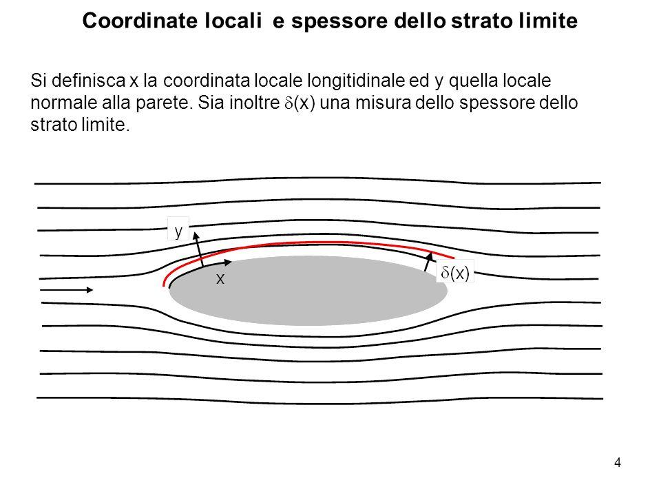 4 Coordinate locali e spessore dello strato limite Si definisca x la coordinata locale longitidinale ed y quella locale normale alla parete. Sia inolt