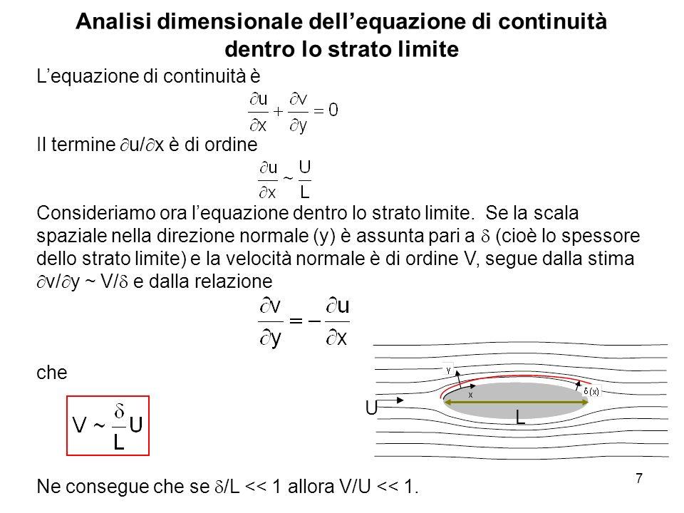 8 Lequazione della quantità di moto longitudinale è Ricordando dal teorema di Bernoulli che p d è di ordine U 2 e dalla slide precedente che V ~ ( /L) U, i termini dellequazione sono di ordine: Moltiplichiamo ora le sopradette stime per L/U 2 in modo da ottenere le scale adimensionate per ogni temine relativamente alla scala U 2 /L: Ricordate: 2 u/ x 2 è di ordine U/L 2, e non U 2 /L 2.