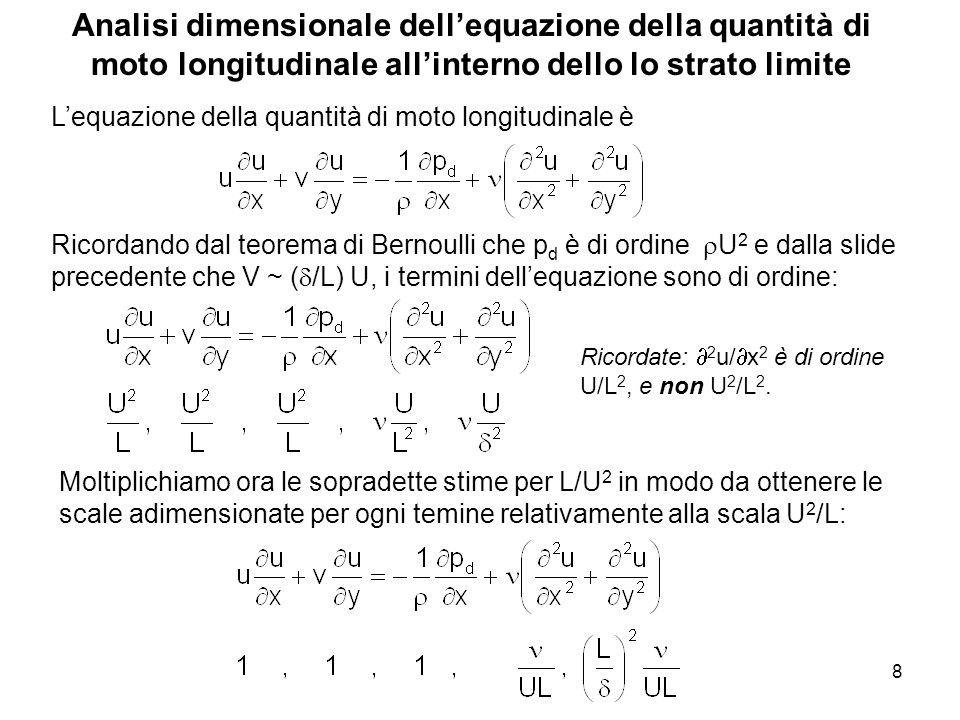 8 Lequazione della quantità di moto longitudinale è Ricordando dal teorema di Bernoulli che p d è di ordine U 2 e dalla slide precedente che V ~ ( /L)