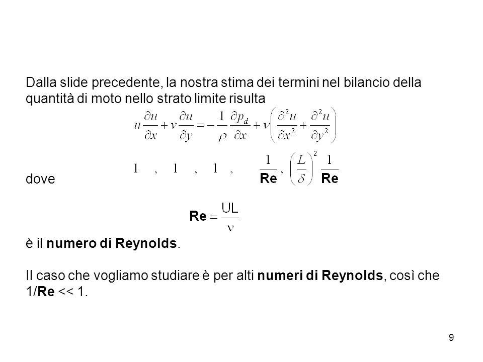 9 Dalla slide precedente, la nostra stima dei termini nel bilancio della quantità di moto nello strato limite risulta dove è il numero di Reynolds. Il