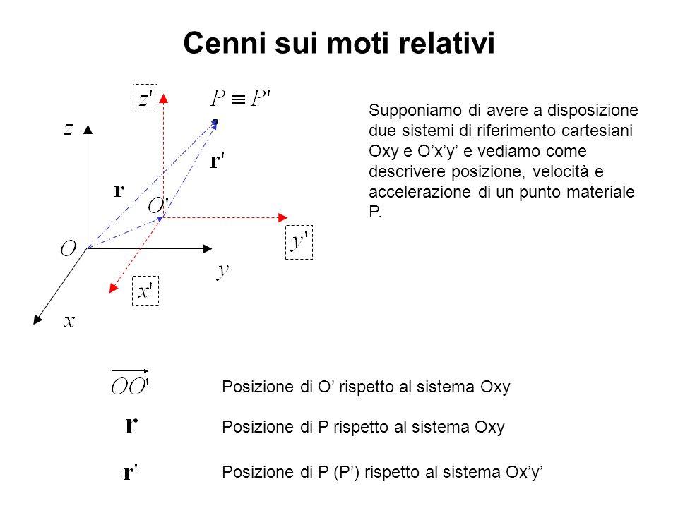 Cenni sui moti relativi Posizione di O rispetto al sistema Oxy Posizione di P rispetto al sistema Oxy Posizione di P (P) rispetto al sistema Oxy Suppo