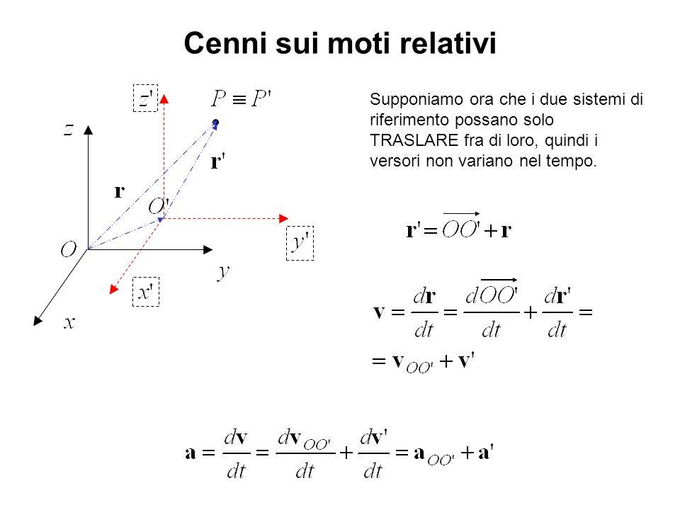 Cenni sui moti relativi Supponiamo ora che i due sistemi di riferimento possano solo TRASLARE fra di loro, quindi i versori non variano nel tempo.