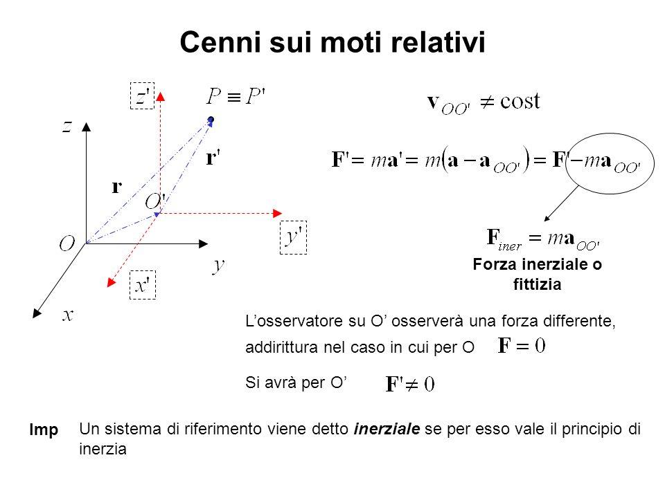 Cenni sui moti relativi Forza inerziale o fittizia Losservatore su O osserverà una forza differente, addirittura nel caso in cui per O Si avrà per O U