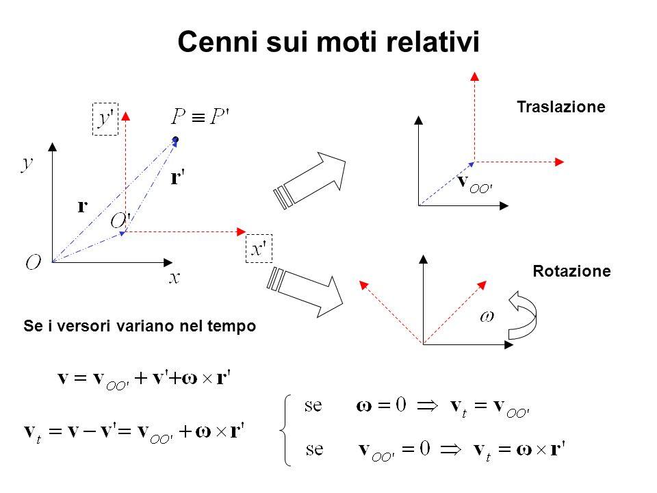 Cenni sui moti relativi Se i versori variano nel tempo Traslazione Rotazione