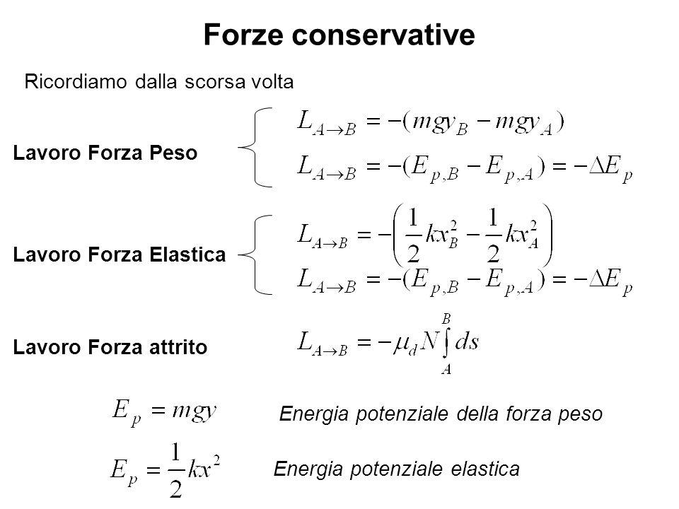 Forze conservative Energia potenziale della forza peso Ricordiamo dalla scorsa volta Lavoro Forza Peso Lavoro Forza Elastica Lavoro Forza attrito Ener