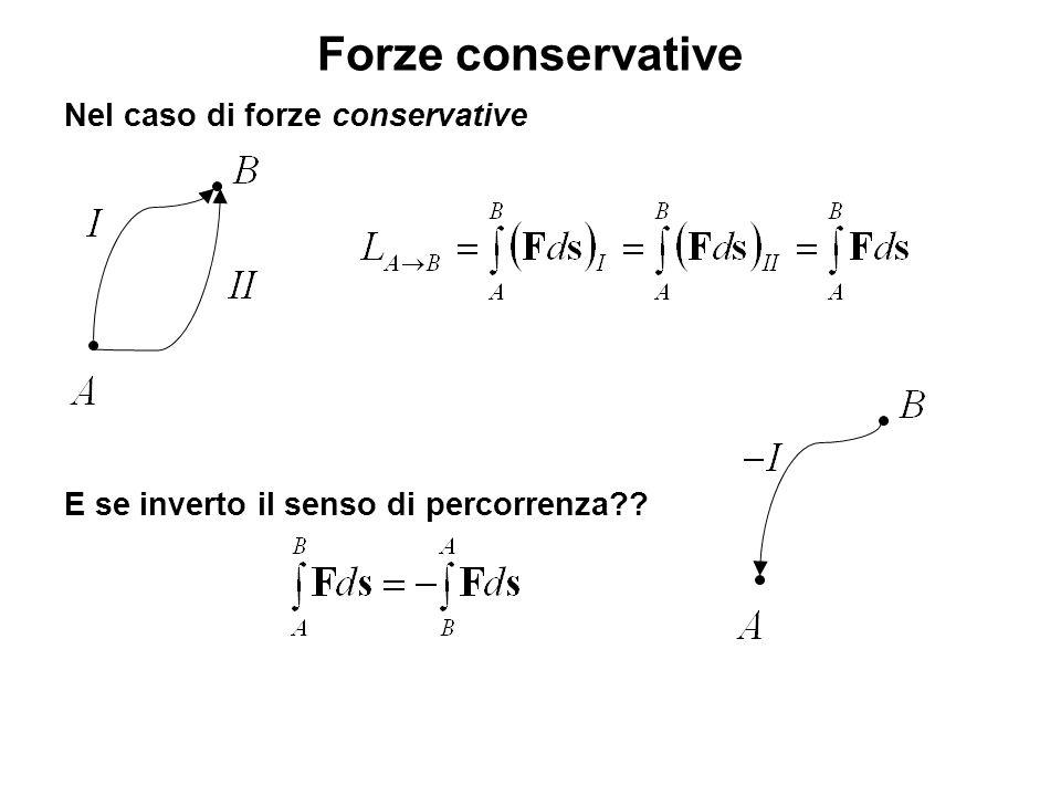 Forze conservative Nel caso di forze conservative E se inverto il senso di percorrenza??