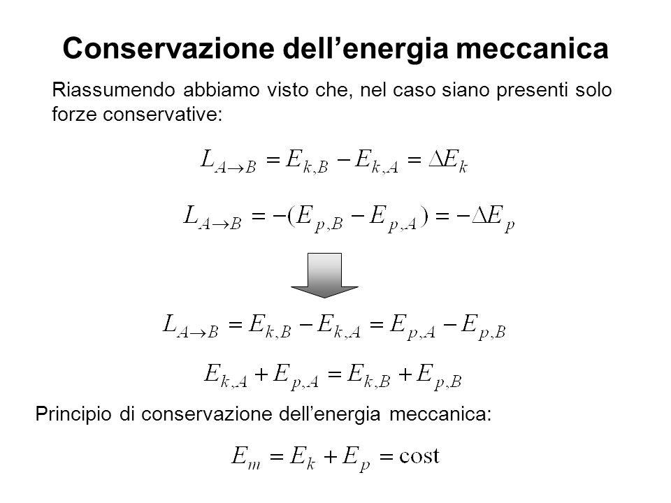 Conservazione dellenergia meccanica Riassumendo abbiamo visto che, nel caso siano presenti solo forze conservative: Principio di conservazione dellene