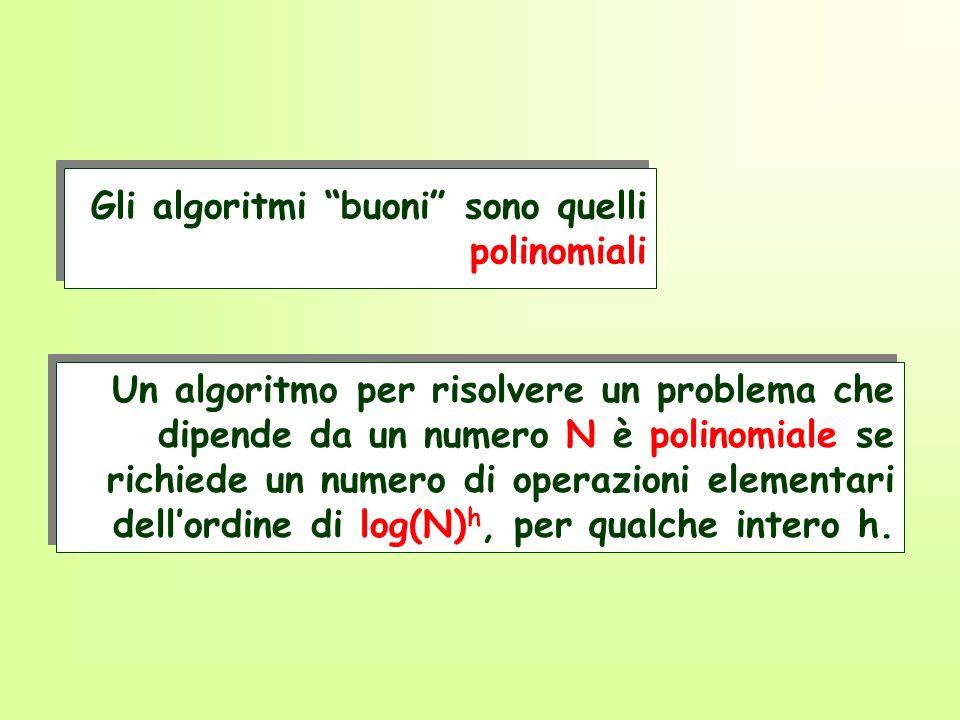 Un algoritmo per risolvere un problema che dipende da un numero N è polinomiale se richiede un numero di operazioni elementari dellordine di log(N) h, per qualche intero h.