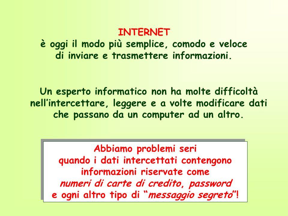 è oggi il modo più semplice, comodo e veloce di inviare e trasmettere informazioni.