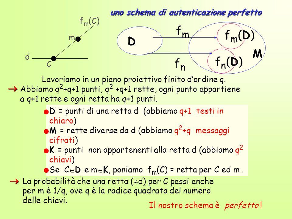 uno schema di autenticazione perfetto D M Dfm(D)Dfm(D) Dfn(D)Dfn(D) fmfm fnfn Lavoriamo in un piano proiettivo finito dordine q. Abbiamo q 2 +q+1 punt