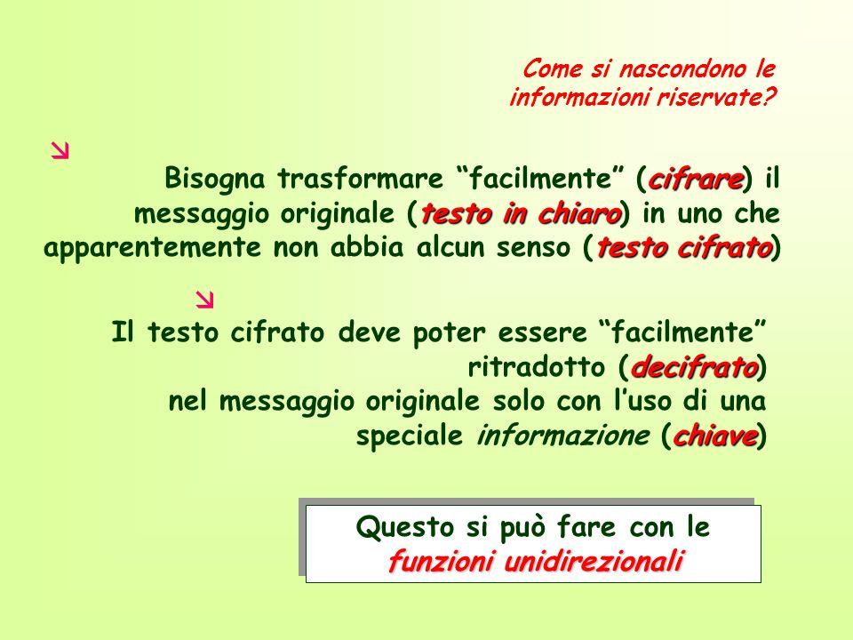 Come si nascondono le informazioni riservate? funzioni unidirezionali Questo si può fare con le funzioni unidirezionali cifrare testo in chiaro testo