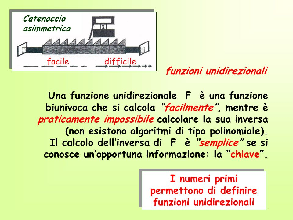Una funzione unidirezionale F è una funzione biunivoca che si calcola facilmente, mentre è praticamente impossibile calcolare la sua inversa (non esistono algoritmi di tipo polinomiale).