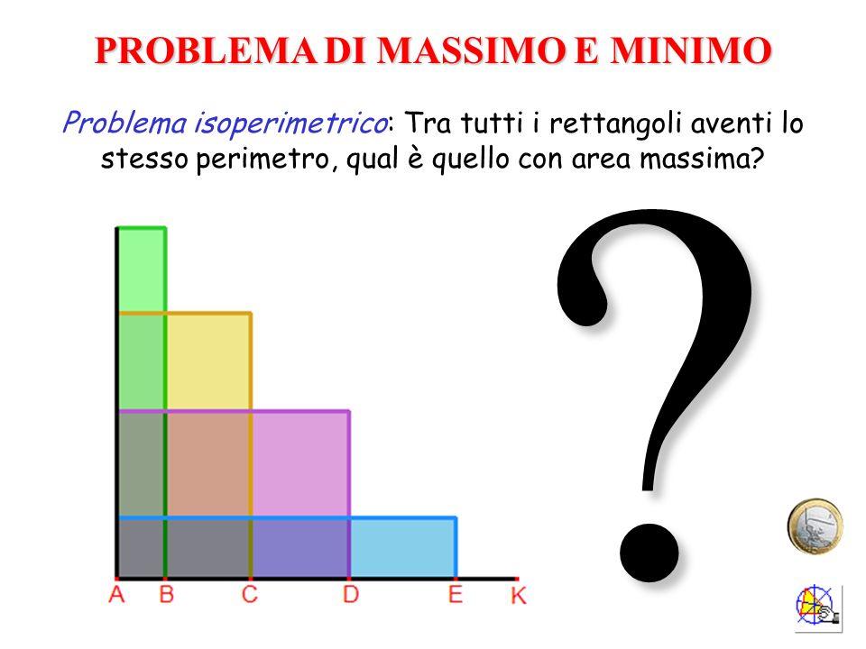 PROBLEMA DI MASSIMO E MINIMO Problema isoperimetrico: Tra tutti i rettangoli aventi lo stesso perimetro, qual è quello con area massima? ?