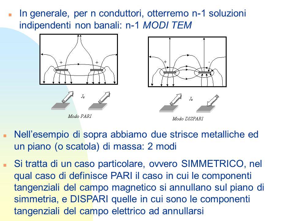 n In generale, per n conduttori, otterremo n-1 soluzioni indipendenti non banali: n-1 MODI TEM n Nellesempio di sopra abbiamo due strisce metalliche e