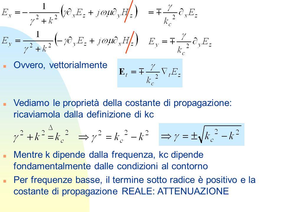 n Ovvero, vettorialmente n Vediamo le proprietà della costante di propagazione: ricaviamola dalla definizione di kc n Mentre k dipende dalla frequenza