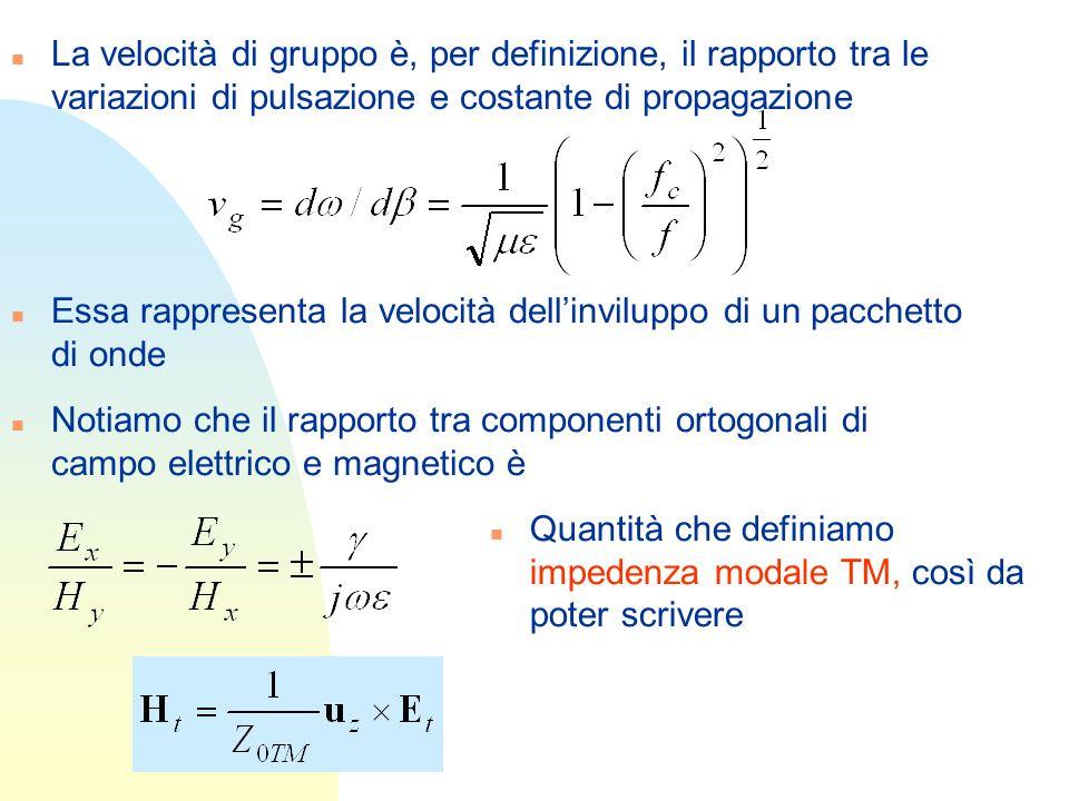 n La velocità di gruppo è, per definizione, il rapporto tra le variazioni di pulsazione e costante di propagazione n Essa rappresenta la velocità dell