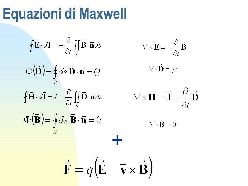 Propagazione guidata Le linee ne sono un caso particolare z Superficie arbitraria uniforme in z, in grado di vincolare le onde in tale direzione n Guide metalliche: es.