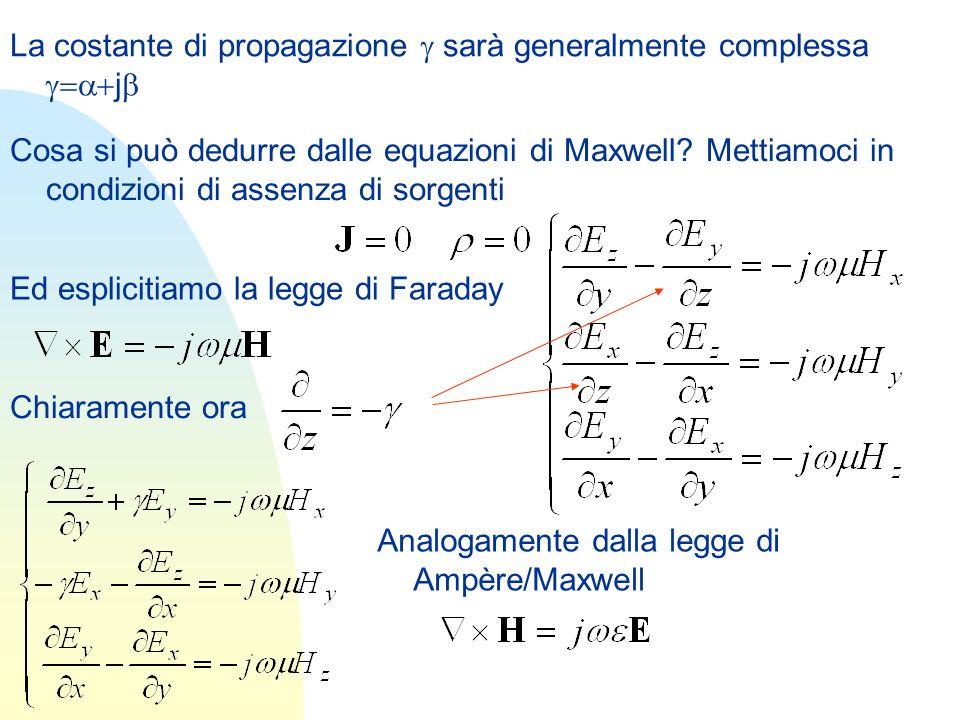 La costante di propagazione sarà generalmente complessa j Cosa si può dedurre dalle equazioni di Maxwell? Mettiamoci in condizioni di assenza di sorge
