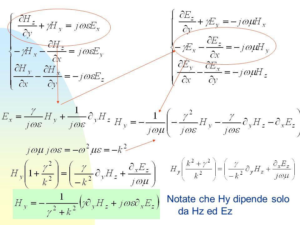 In modo analogo si ottengono le relazioni Cioè: le componenti trasversali del campo, nellipotesi di onde guidate, sono funzione delle componenti longitudinali