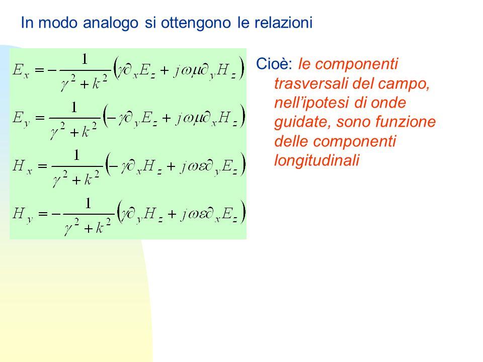 In modo analogo si ottengono le relazioni Cioè: le componenti trasversali del campo, nellipotesi di onde guidate, sono funzione delle componenti longi