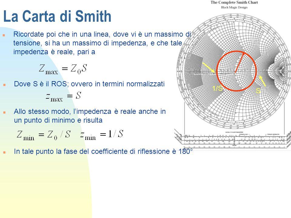 La Carta di Smith n Ricordate poi che in una linea, dove vi è un massimo di tensione, si ha un massimo di impedenza, e che tale impedenza è reale, par