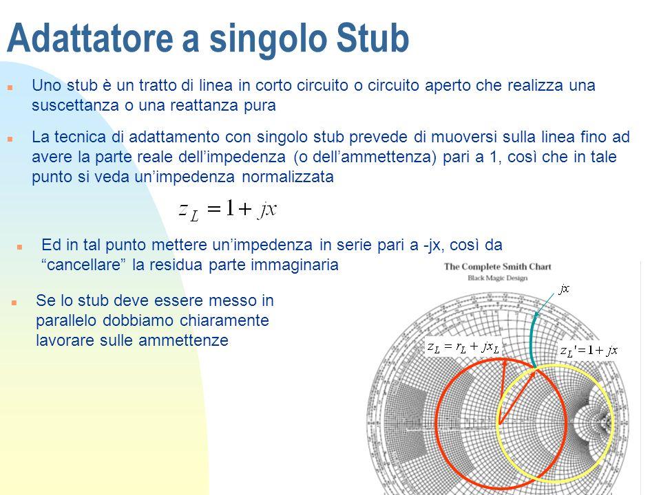 Adattatore a singolo Stub n Uno stub è un tratto di linea in corto circuito o circuito aperto che realizza una suscettanza o una reattanza pura n La t