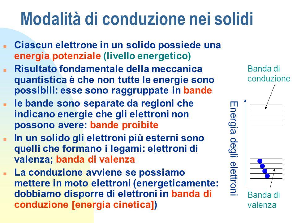 Modalità di conduzione nei solidi n Ciascun elettrone in un solido possiede una energia potenziale (livello energetico) n Risultato fondamentale della