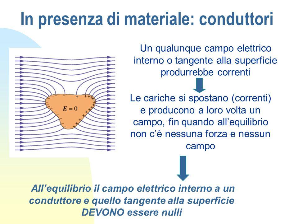 In presenza di materiale: conduttori Un qualunque campo elettrico interno o tangente alla superficie produrrebbe correnti Le cariche si spostano (corr