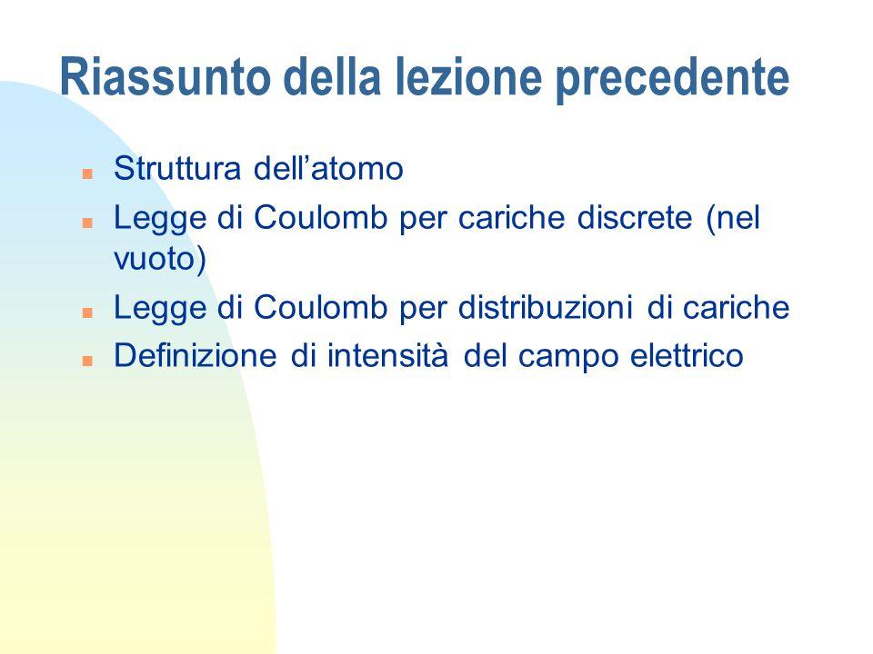 Riassunto della lezione precedente n Struttura dellatomo n Legge di Coulomb per cariche discrete (nel vuoto) n Legge di Coulomb per distribuzioni di c