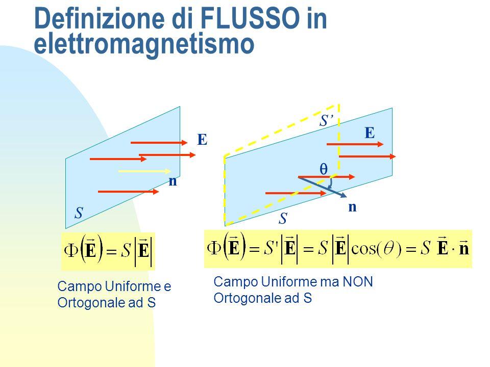 Definizione di FLUSSO in elettromagnetismo n E S Campo Uniforme e Ortogonale ad S n E S S Campo Uniforme ma NON Ortogonale ad S