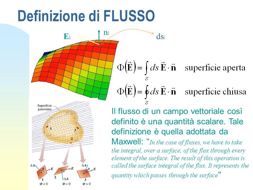 Definizione di FLUSSO nini EiEi ds i Il flusso di un campo vettoriale così definito è una quantità scalare. Tale definizione è quella adottata da Maxw