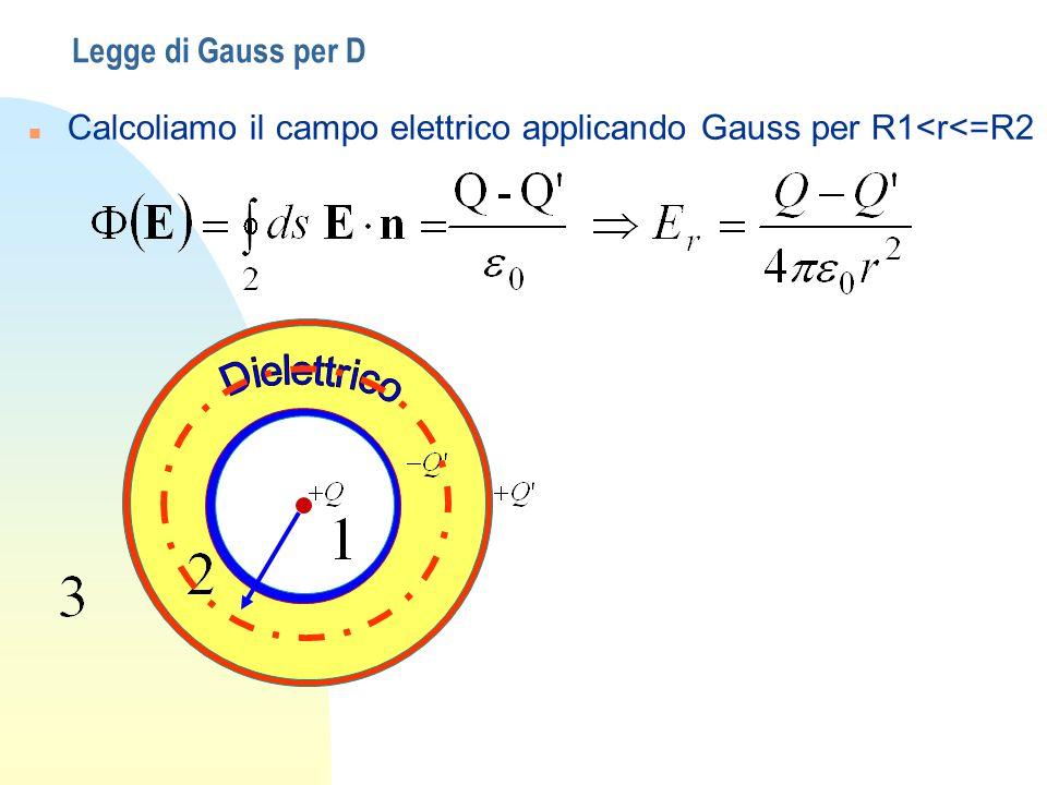 Legge di Gauss per D n Calcoliamo il campo elettrico applicando Gauss per R1<r<=R2