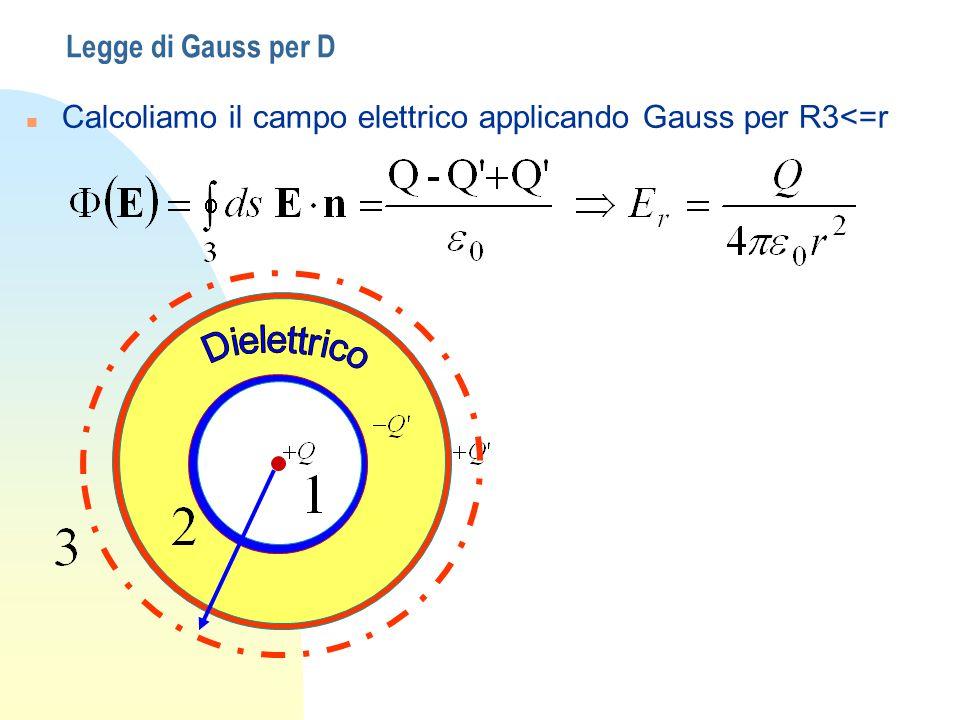 Legge di Gauss per D n Calcoliamo il campo elettrico applicando Gauss per R3<=r