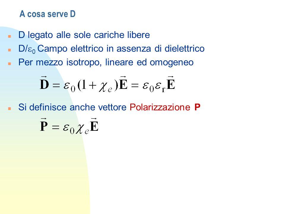 A cosa serve D n D legato alle sole cariche libere D/ 0 Campo elettrico in assenza di dielettrico n Per mezzo isotropo, lineare ed omogeneo n Si defin