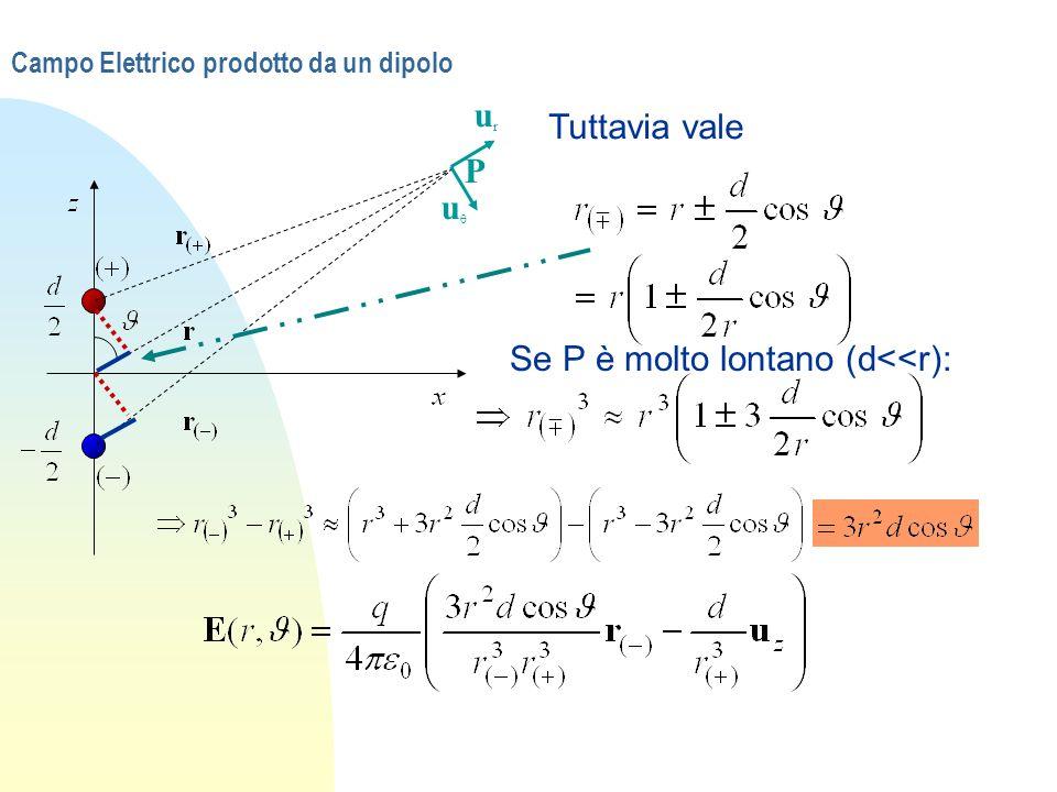 Tuttavia vale P urur u Se P è molto lontano (d<<r):