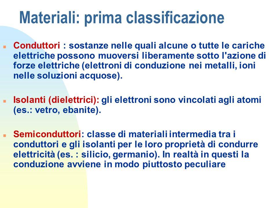 Materiali: prima classificazione n Conduttori : sostanze nelle quali alcune o tutte le cariche elettriche possono muoversi liberamente sotto l'azione