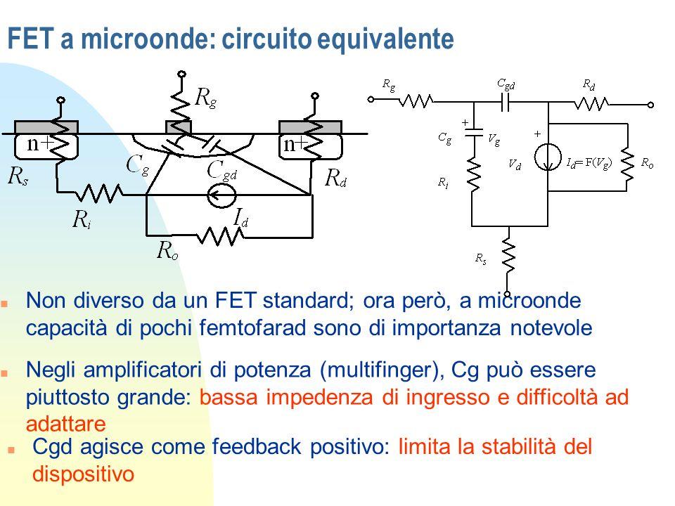 FET a microonde: circuito equivalente n Non diverso da un FET standard; ora però, a microonde capacità di pochi femtofarad sono di importanza notevole