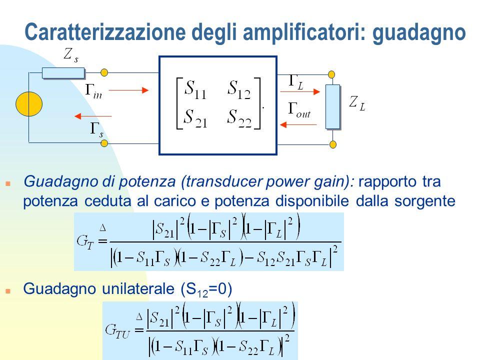 Caratterizzazione degli amplificatori: guadagno n Guadagno di potenza (transducer power gain): rapporto tra potenza ceduta al carico e potenza disponi
