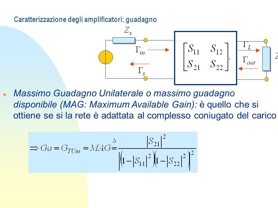 Caratterizzazione degli amplificatori: guadagno n Massimo Guadagno Unilaterale o massimo guadagno disponibile (MAG: Maximum Available Gain): è quello