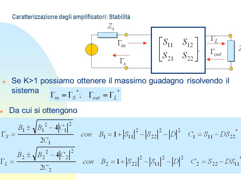 Caratterizzazione degli amplificatori: Stabilità n Se K>1 possiamo ottenere il massimo guadagno risolvendo il sistema n Da cui si ottengono