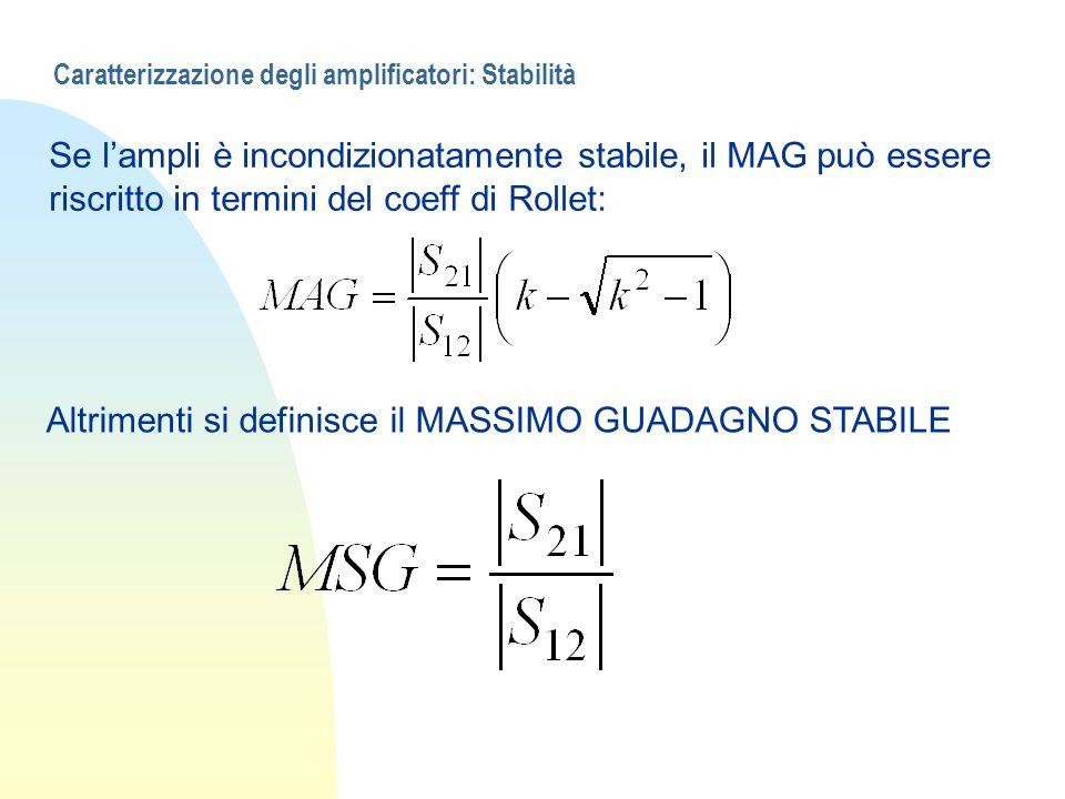 Caratterizzazione degli amplificatori: Stabilità Se lampli è incondizionatamente stabile, il MAG può essere riscritto in termini del coeff di Rollet: