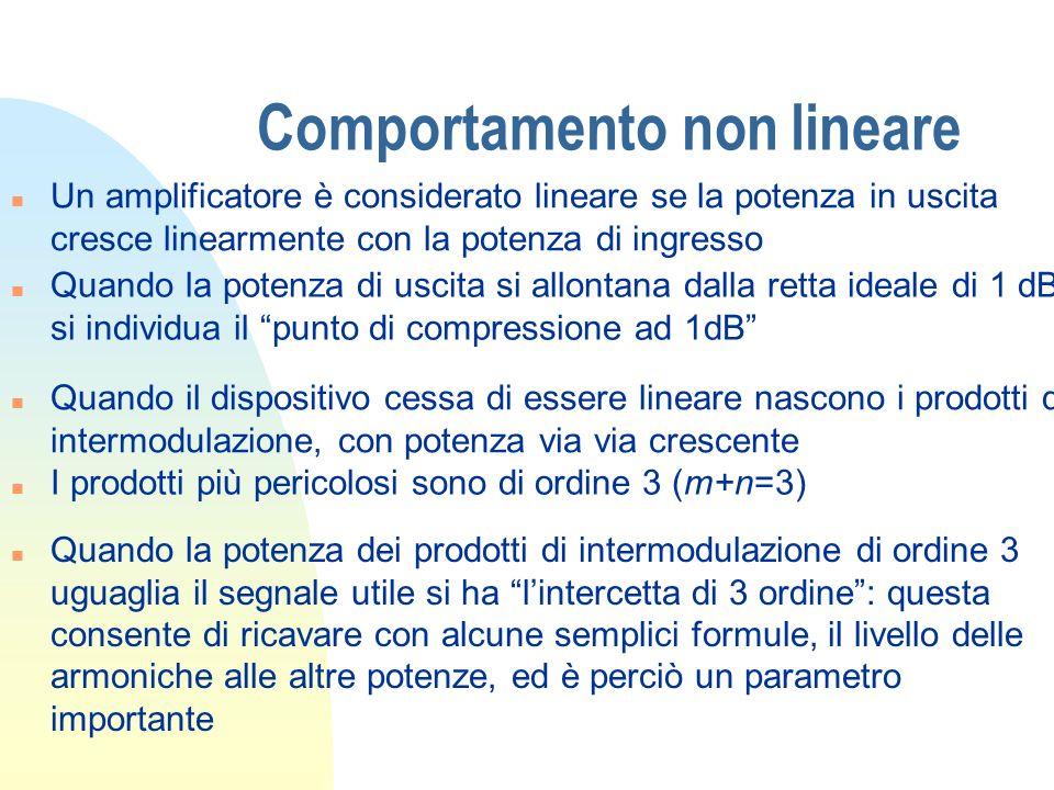 Comportamento non lineare n Un amplificatore è considerato lineare se la potenza in uscita cresce linearmente con la potenza di ingresso n Quando la p
