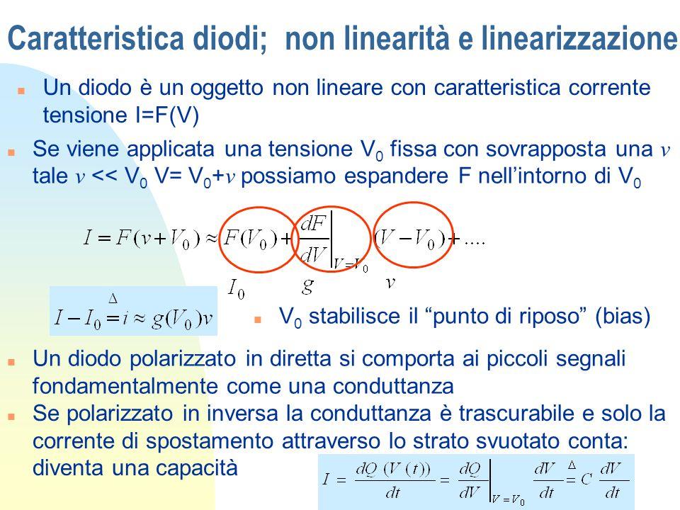Caratteristica diodi; non linearità e linearizzazione n Un diodo è un oggetto non lineare con caratteristica corrente tensione I=F(V) Se viene applica