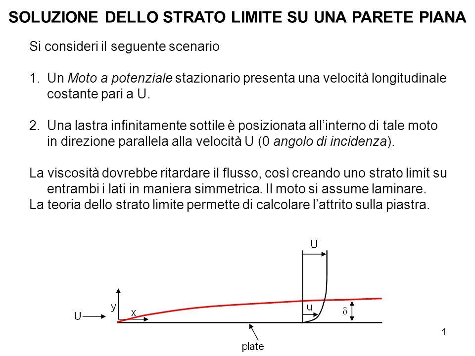 1 SOLUZIONE DELLO STRATO LIMITE SU UNA PARETE PIANA Si consideri il seguente scenario 1.Un Moto a potenziale stazionario presenta una velocità longitudinale costante pari a U.