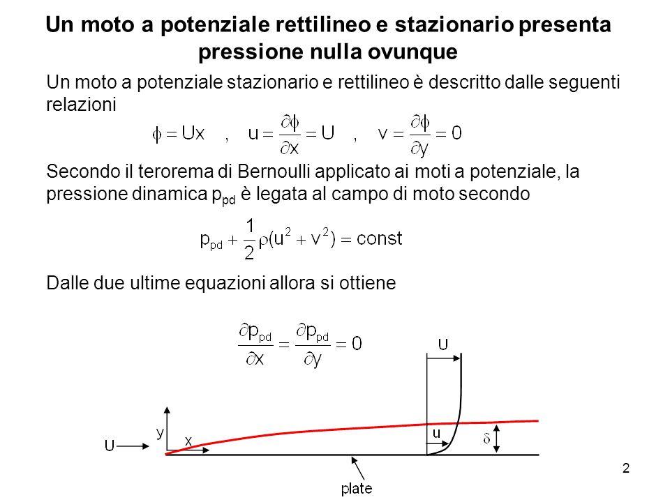 2 Un moto a potenziale rettilineo e stazionario presenta pressione nulla ovunque Un moto a potenziale stazionario e rettilineo è descritto dalle seguenti relazioni Secondo il terorema di Bernoulli applicato ai moti a potenziale, la pressione dinamica p pd è legata al campo di moto secondo Dalle due ultime equazioni allora si ottiene