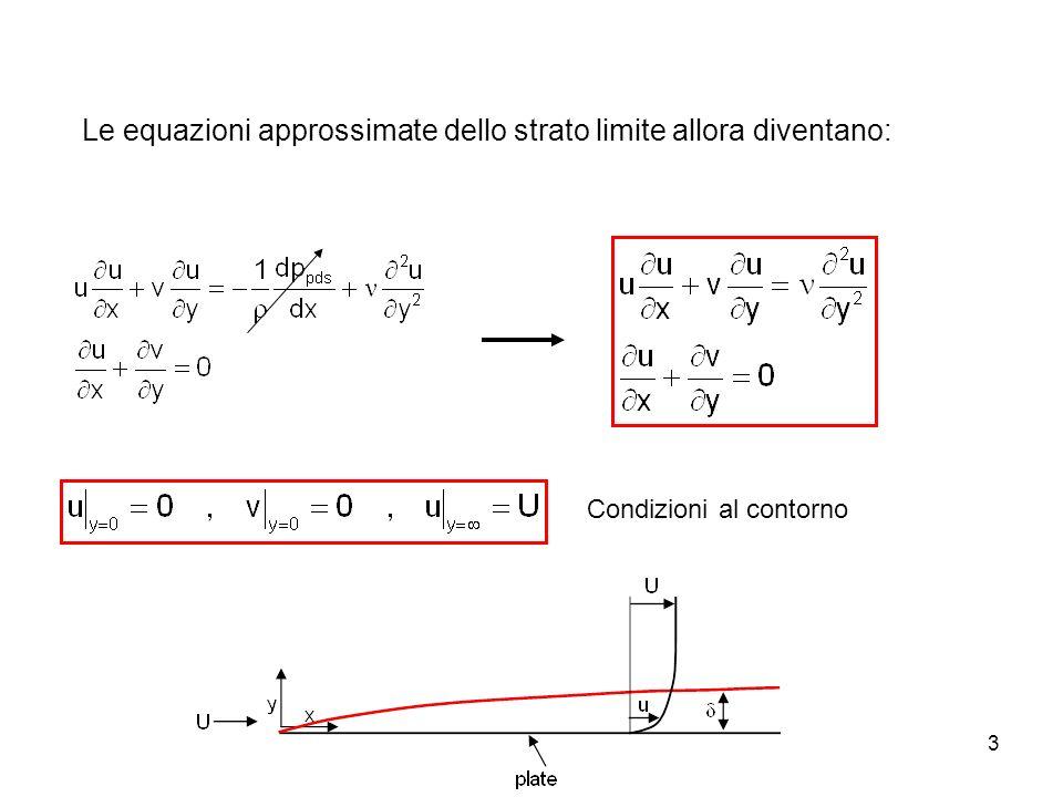 4 Spessore nominale dello strato limite Nel seguito indicherà lo spessore nominale dello strato limite, che è definito come il valore di y per il quale u = 0.99 U, cioè