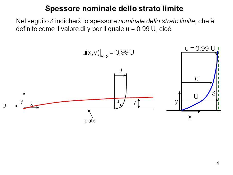 25 La soluzione qui presentata è la soluzione di Blasius-Prandtl per lo strato limite su una lastra piana.