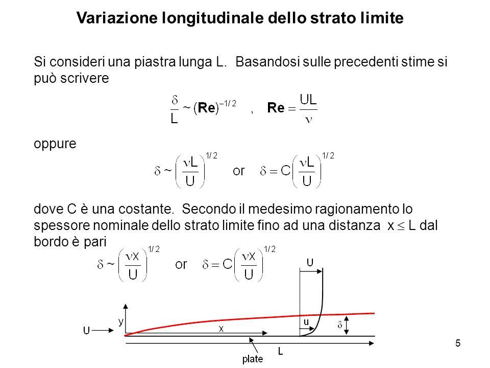5 Variazione longitudinale dello strato limite Si consideri una piastra lunga L.